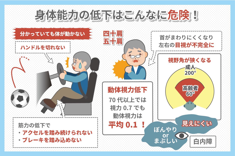 過信は危険!加齢に伴う身体能力の低下は車の運転にこんなに影響する ...